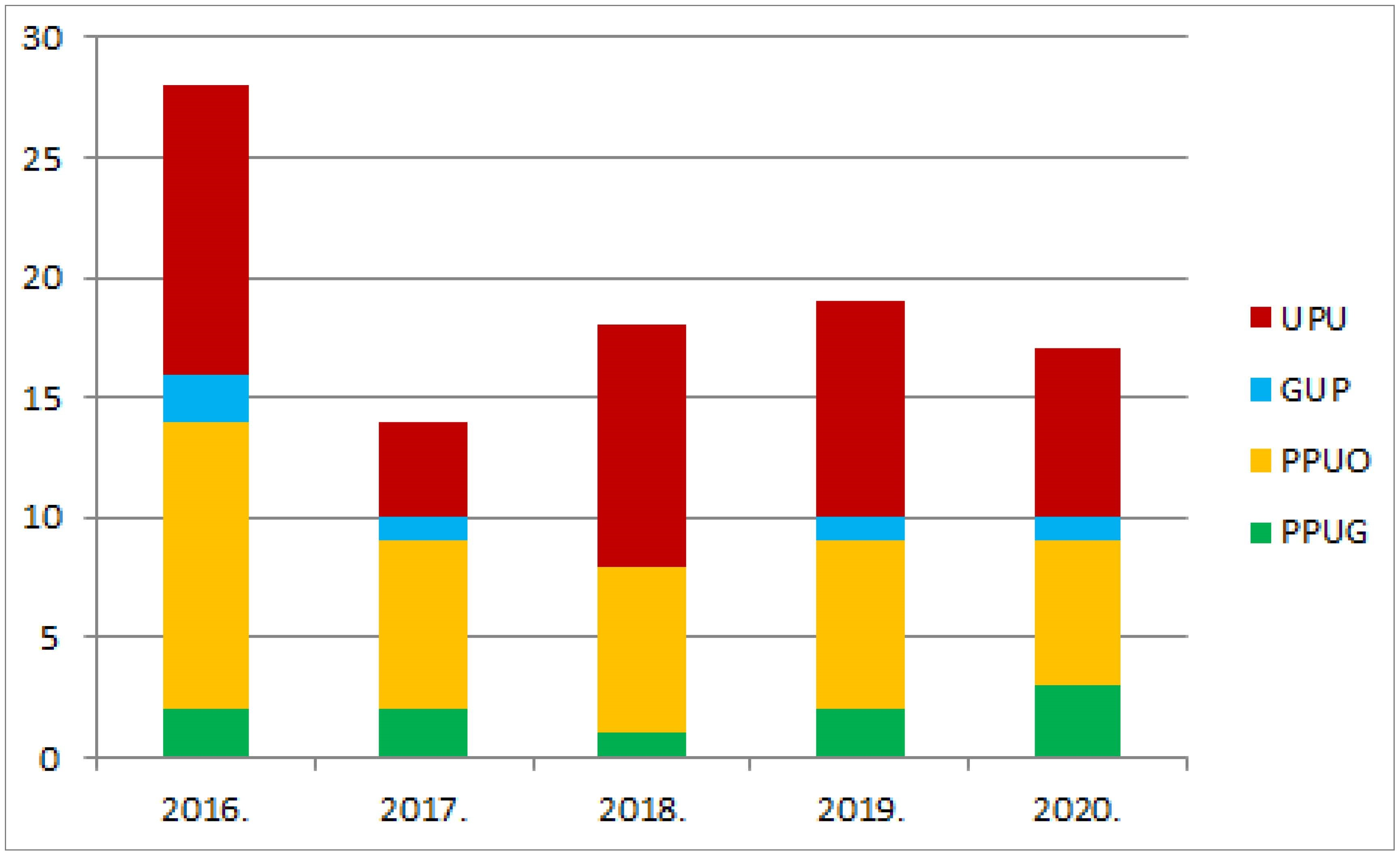 Usvojeno Izvješće o stanju u prostoru Zagrebačke županije za razdoblje 2016. – 2020. godine 3
